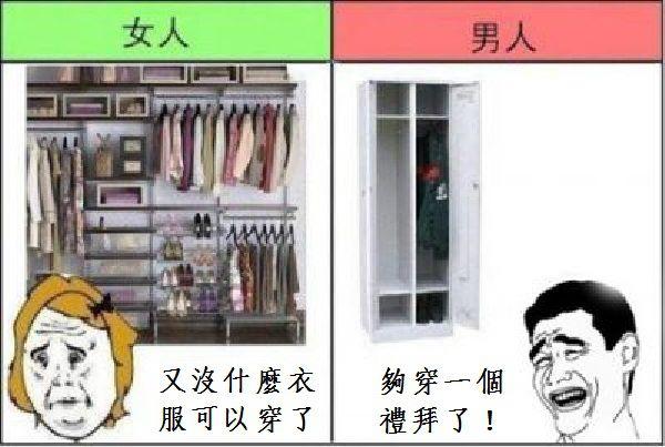 男人和女人的差別