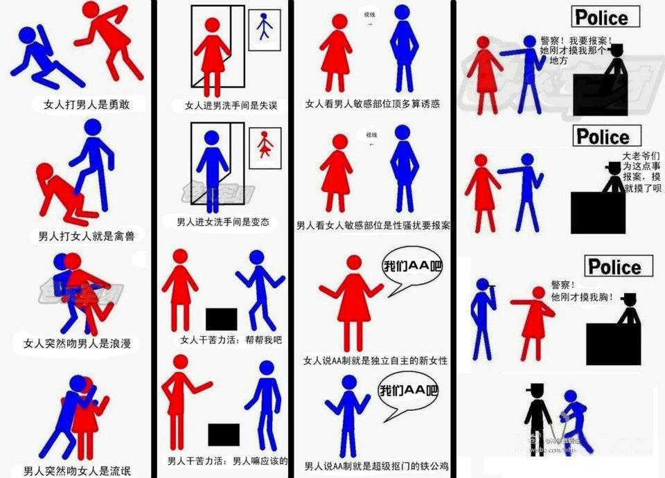 關於男女~!幽默一下啊
