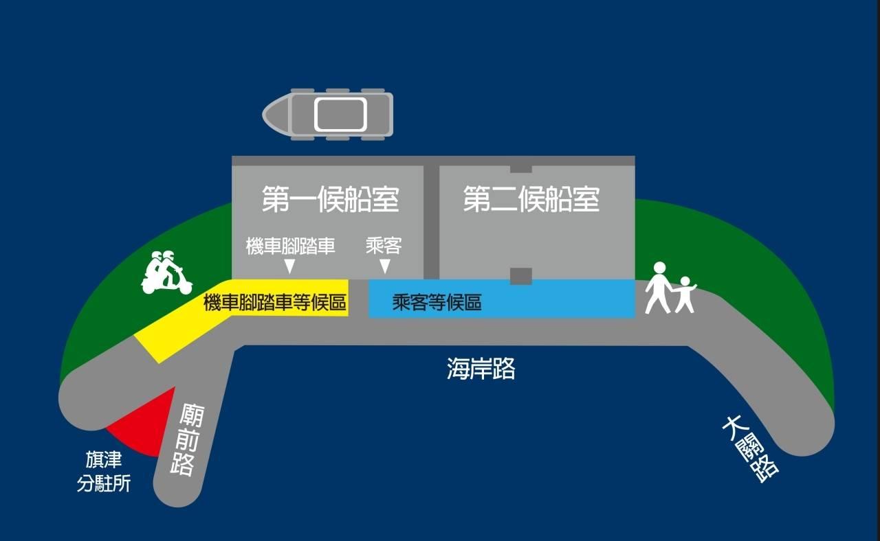 9/26起旗津輪渡站試辦調整,乘客及機車、腳踏車候船動線